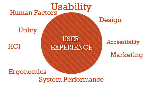 01_user_experience_graphic.jpg