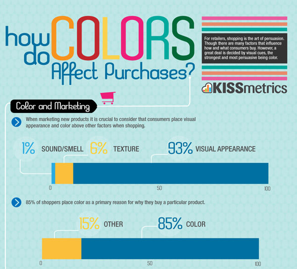 colors-affect-purchases