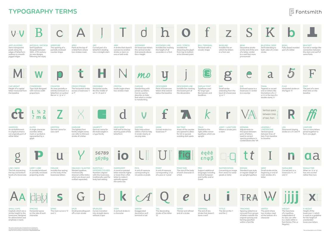 typography-terms-full